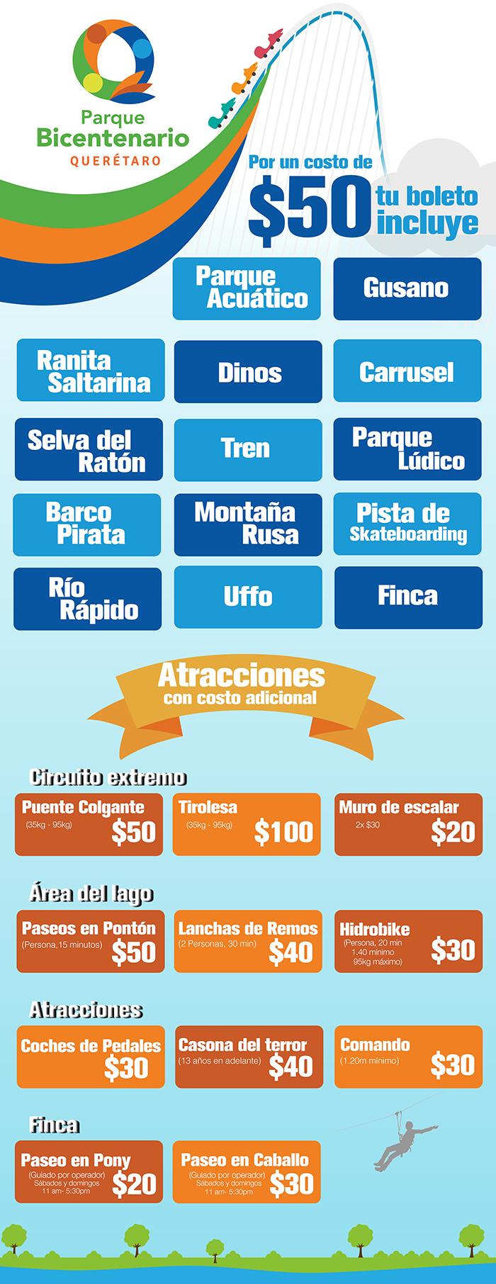 Parque Bicentenario - Costos 2018